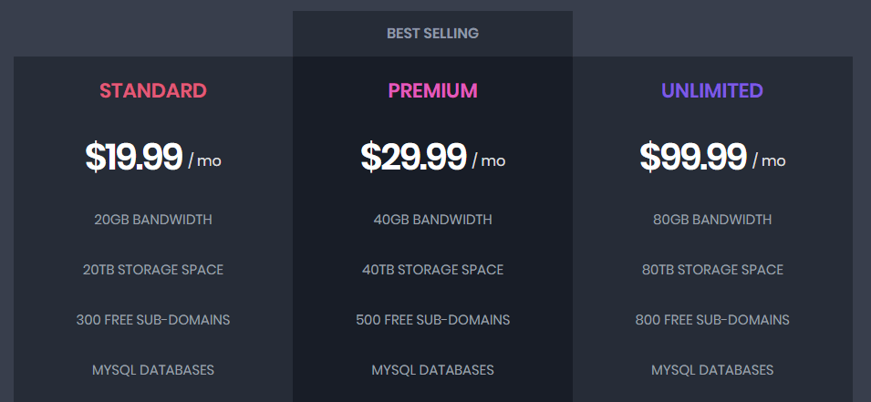 An example of a pricing table.