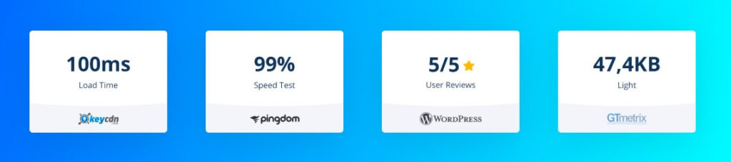 Speed statistics for Page Builder Framework.
