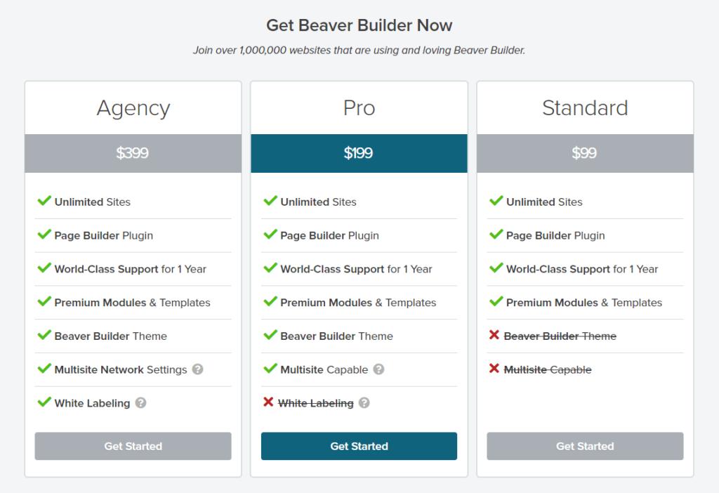 Beaver Builder pricing plans.