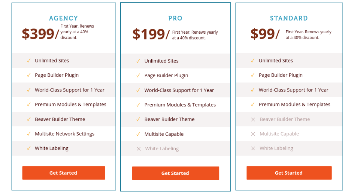 The Beaver Builder pricing table.