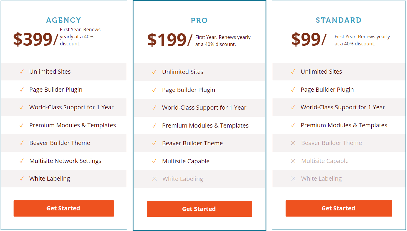 The Beaver builder pricing plans