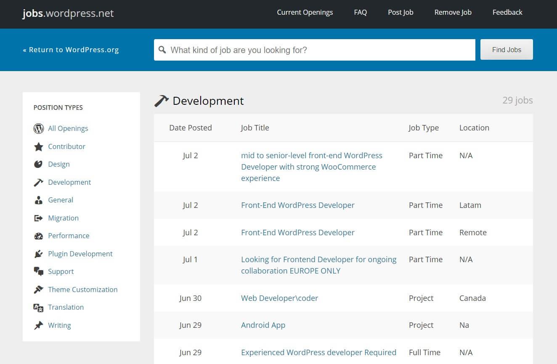 The WordPress Jobs development page